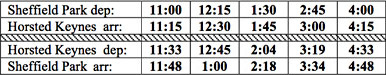 Emergency Timetable 4-5 Jan