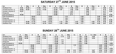 Model Railway Weekend Timetable 2015
