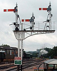Signals Signalling Amp The Bluebell